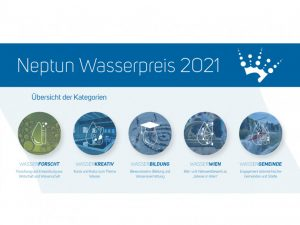 Neptun-Wasserpreis